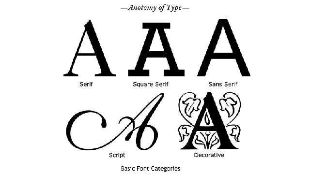 Работа с шрифтове