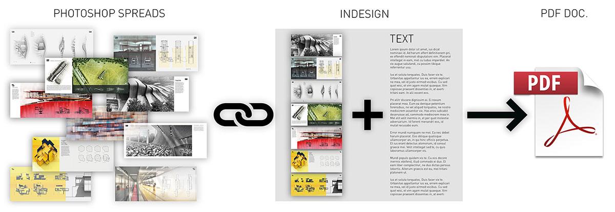 PDF портфолио на графичния дизайнер